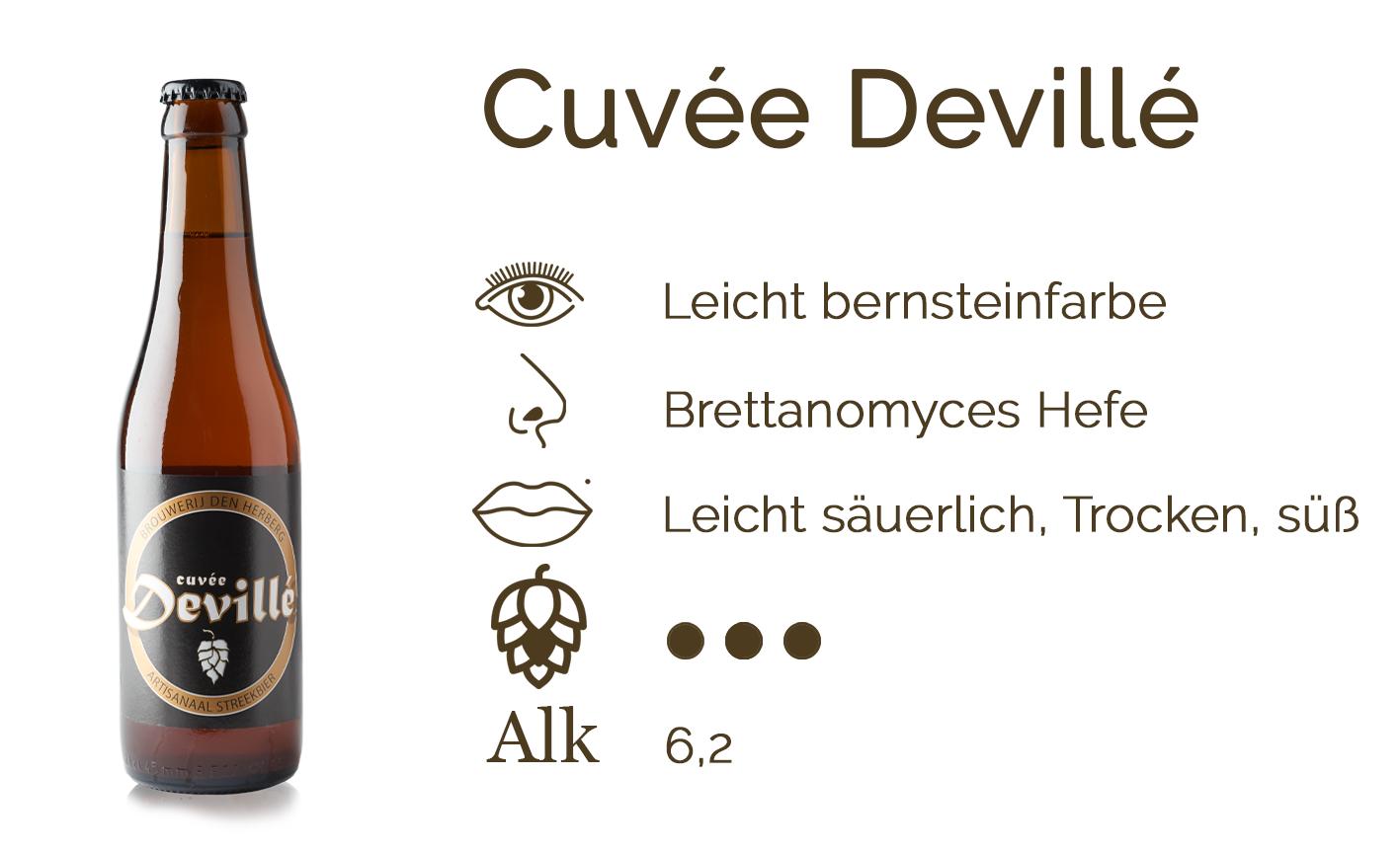 Smaakfiche voorstel 3 Cuvée Devillé_deu_aangep