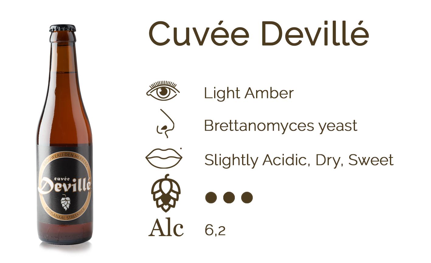Smaakfiche voorstel 3 Cuvée Devillé_eng