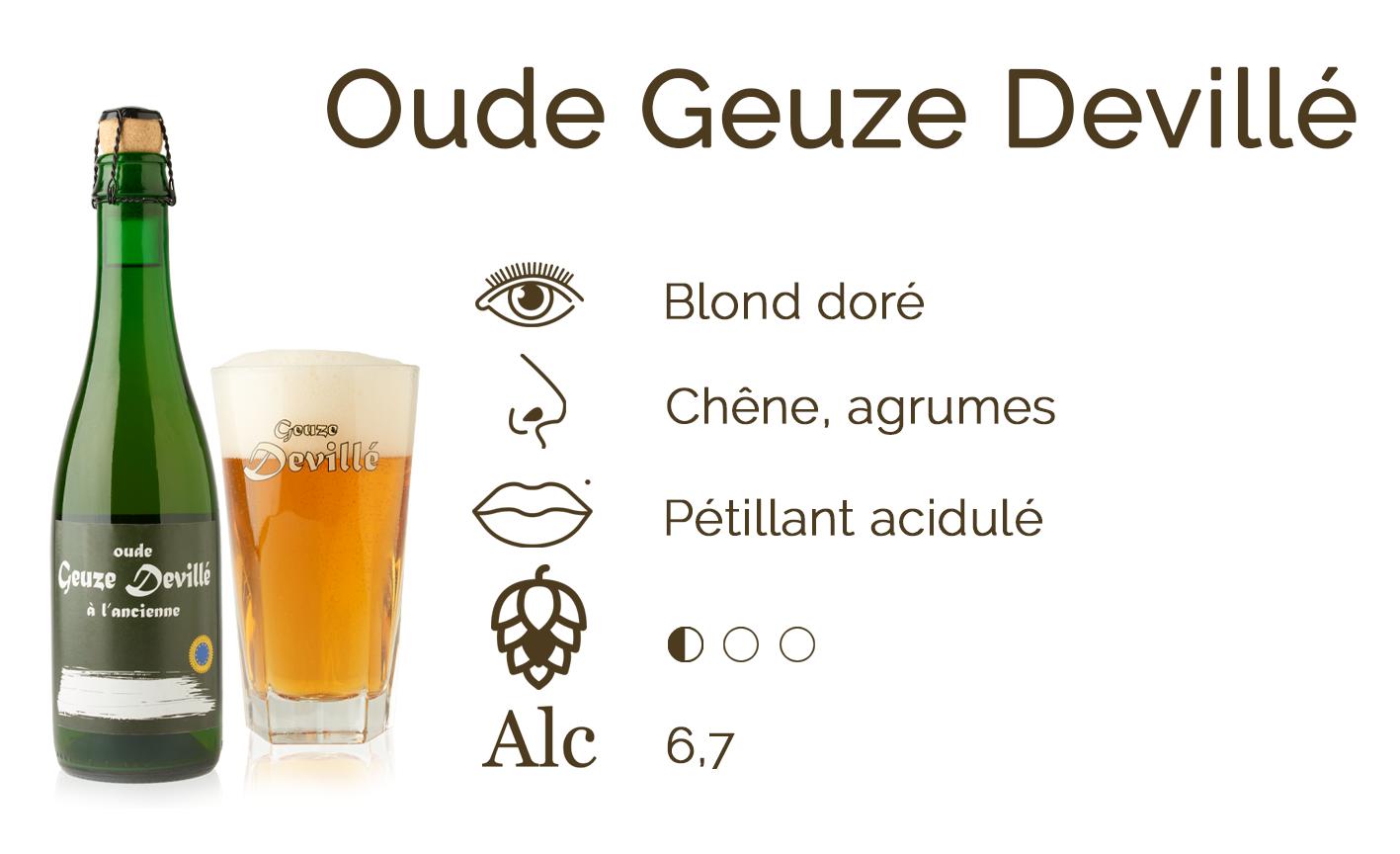 Smaakfiche voorstel def Oude Geuze_fr